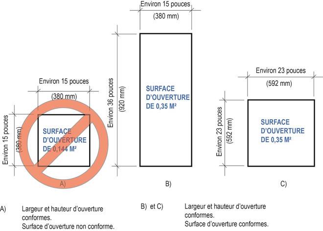 coinc dans la fen tre du sous sol apchq. Black Bedroom Furniture Sets. Home Design Ideas